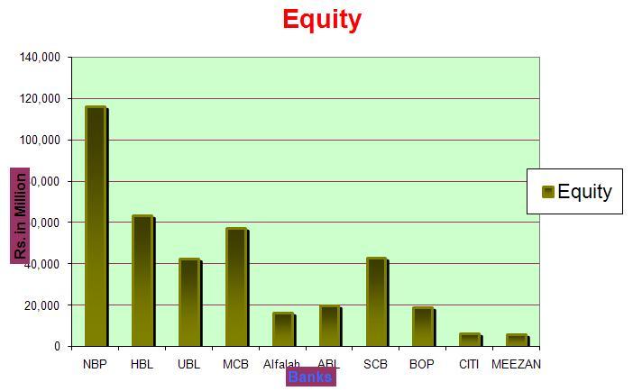 bank alfalah equity