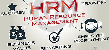 Importance of HRM in Organization