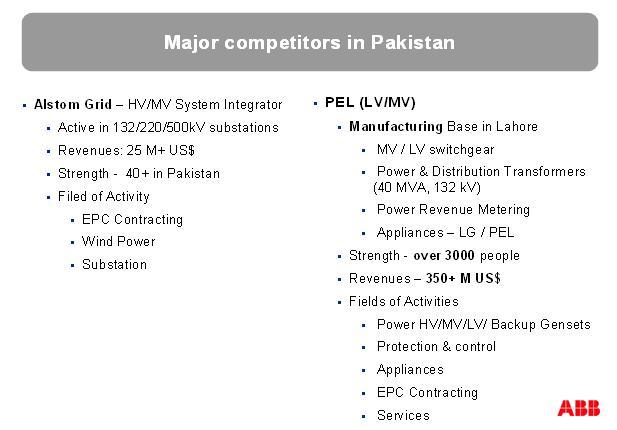 ABB Pakistan Internship Report - Bohat ALA