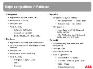 ABB Pakistan Internship report