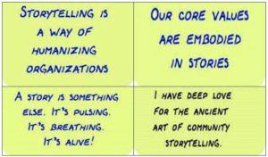 Organizational Storytelling