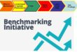 Benchmarking in TQM With Examples