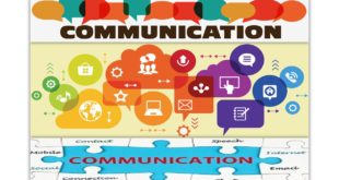 Interpretation of Communication With Example