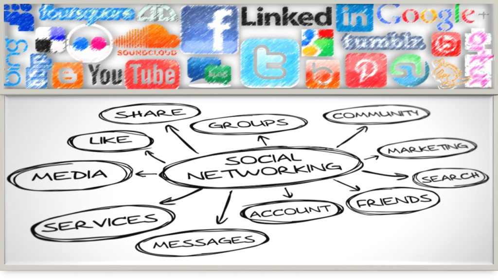 informative essay social networking Social media is defined as: forms of electronic communication (as web sites for social networking and microblogging) through which users create online communities to share information, ideas, personal messages, and other content.