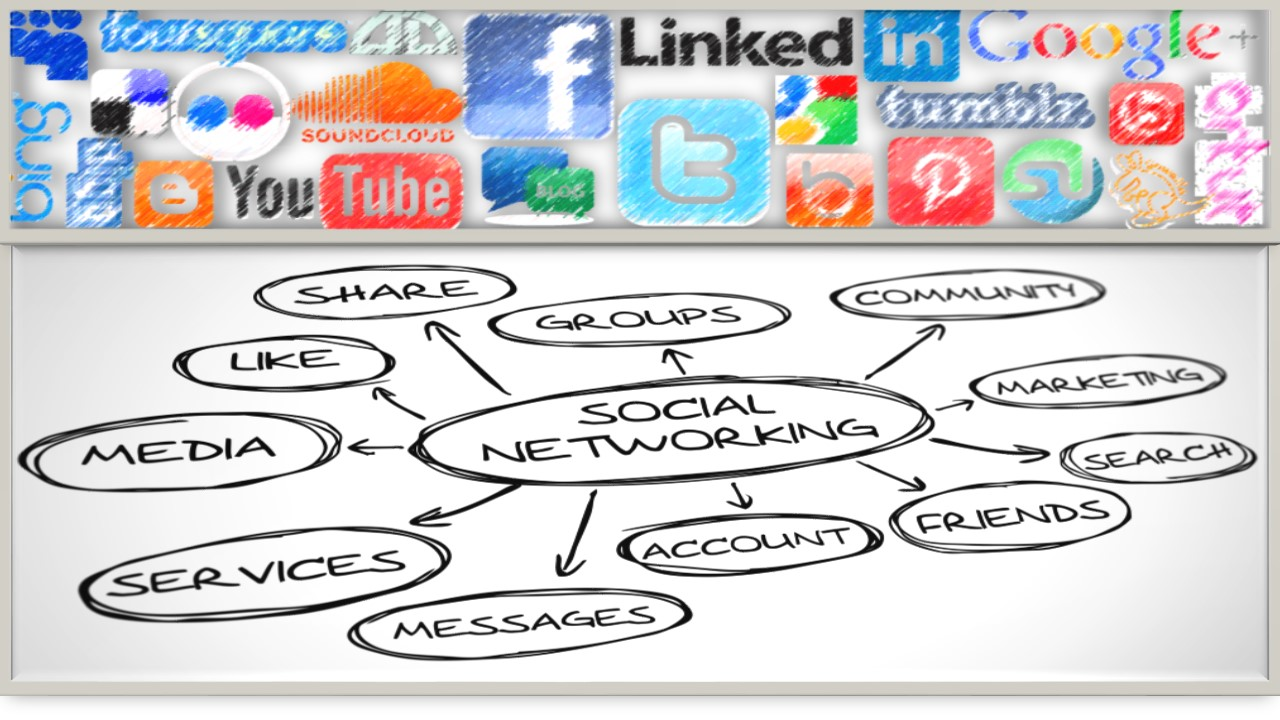 uses of social networking essay Free essay examples  the emergence of social networking has caused mixed  havenstein's article called one in five employers uses social networks in hiring.