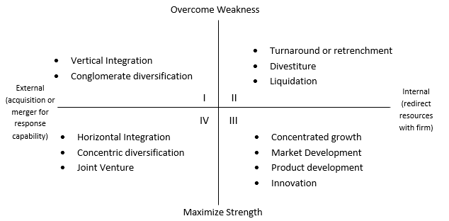 carnival internal horizontal integration Vertical integration dictates that one company controls the end product as well as its component parts in technology, apple for 35 years has championed a vertical model, which features an.
