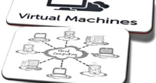 Literature Review on Virtual Machines and Cloud Computing