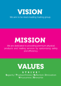 Vision, Mission and Values Guiding Principles