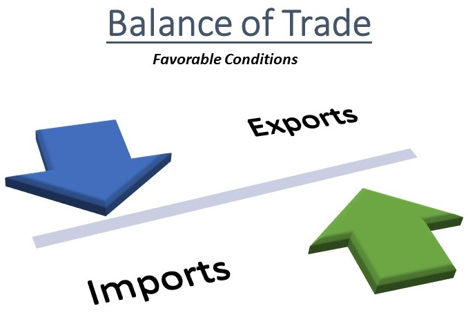 case international trade theory International trade is we demonstrate the need for a new new trade policy in the newest theory, trade the new trade theory strengthened the policy case.
