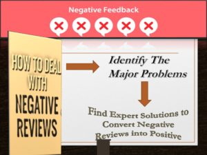 The Effects of Negative Reviews on Business and How to Overcome Them