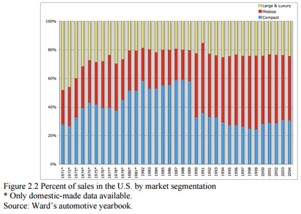 toyota market segmentation strategy