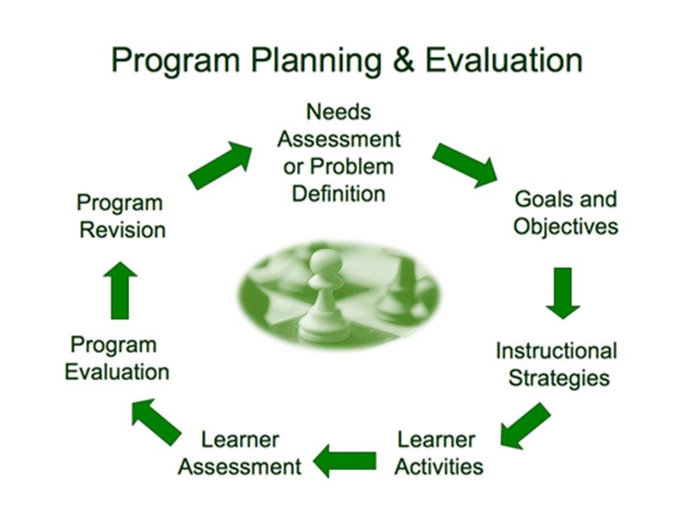 Program Strategies Bohat Ala