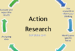 electronic portfolio and action research