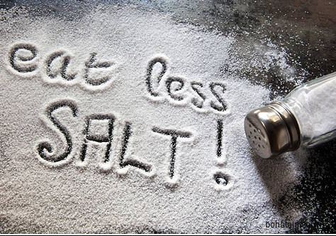 Determine the amount of Sodium in water and soil