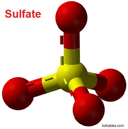 Determine the amount of Sulfate by Turbidimetric Method