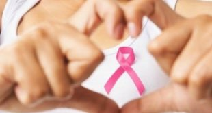 Emotional Suppression and Psychological Adjustment in Breast Cancer Patients