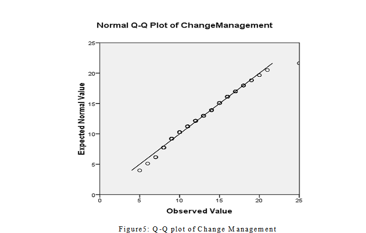 PERSONAL VALUES AND ANXIETY IN CHANGE MANAGEMENT