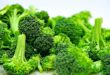 Measurement of Chlorophyll Contents in Broccoli using Spectrophotometer