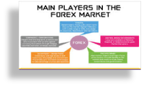 Partints Of Forex Market