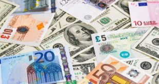 Foreign Exchange market and Foreign Exchange Rates