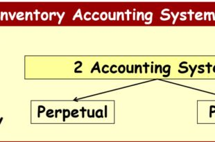 Difference Between Perpetual and Periodic Inventory System