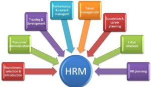 HR Practices in Australia