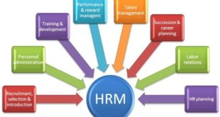 HR Practices in Australia