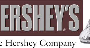 Hershey Case Study Analysis