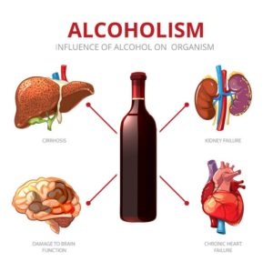 Alcoholism Disorder Case Study Analysis