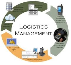 Logistics Management Career Outlook
