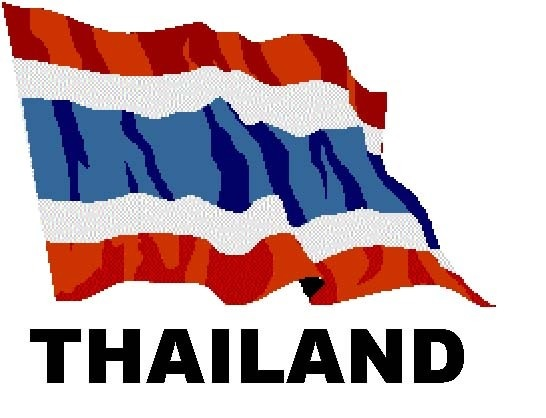 Analysis Of Thailand Economy