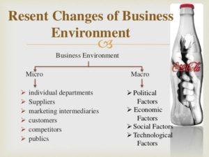 Business Environment Of Coca Cola