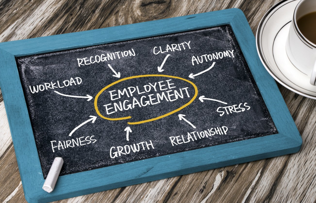 Employee Engagement Research Paper | With Real Case Study