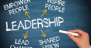 Development of Leadership In An Organization