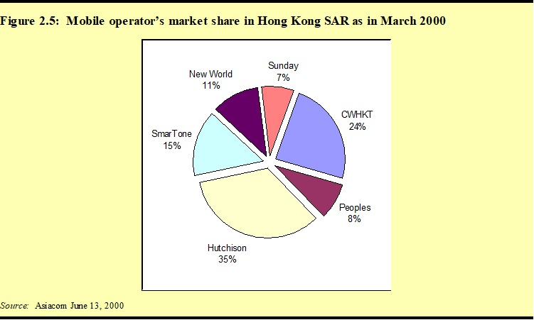 China And Hong Kong SAR Case Study Analysis
