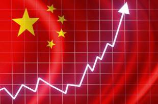 China Economic Development Plan