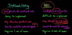 Difference Between Activity Base Costing And Traditional Costing