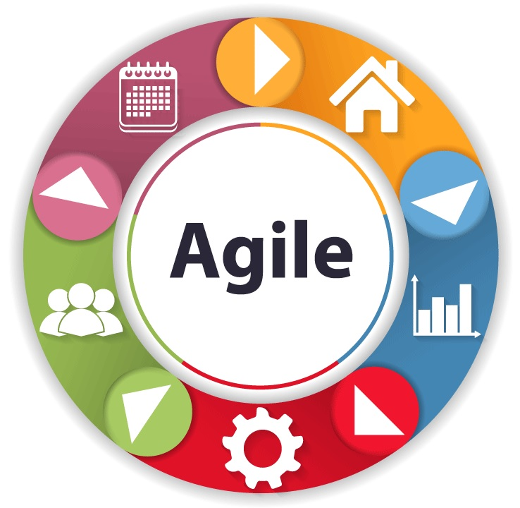 Summary of Agile Project Management