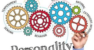 leadership Personality Tests and Assessment