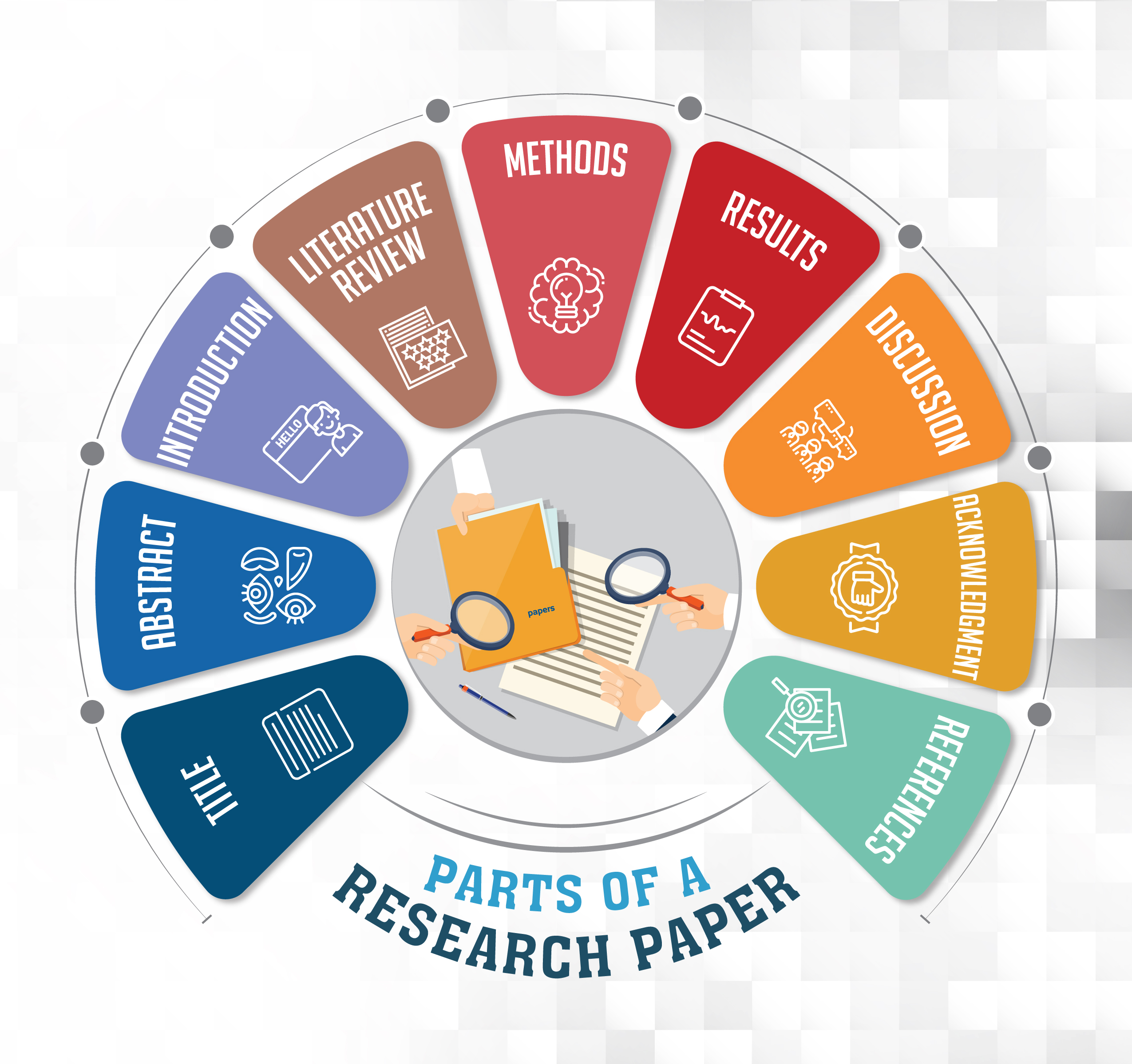 Parts Of Research Paper And Its Definition