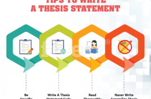 Sample Thesis Statement Example