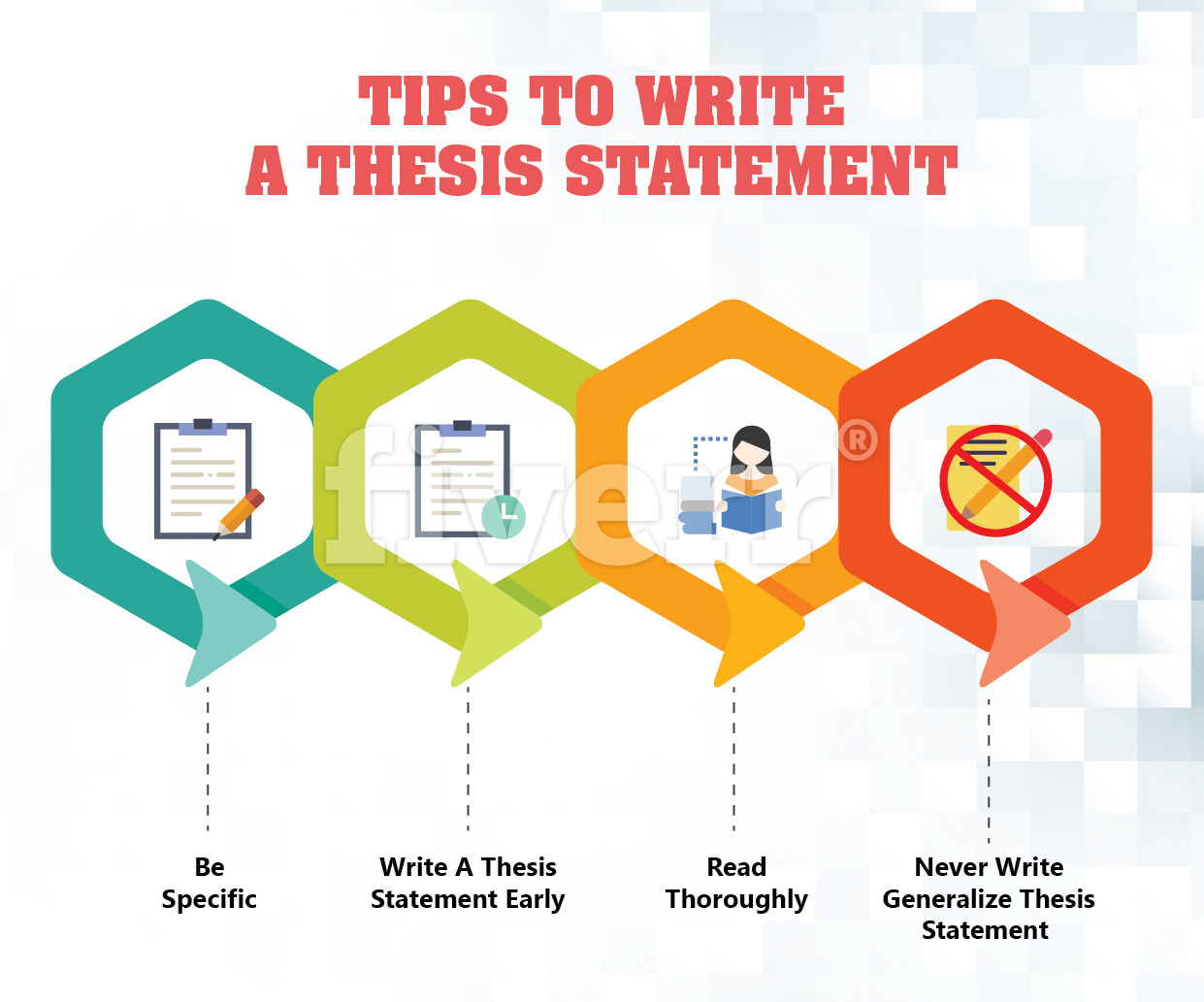 How To Write A Strong Thesis Statement? – Free Essay Writer