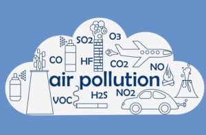Types and Effects of Air Pollution Essay