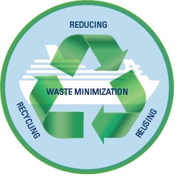 Effective Way To Reduce Garbage Wastes Tossed