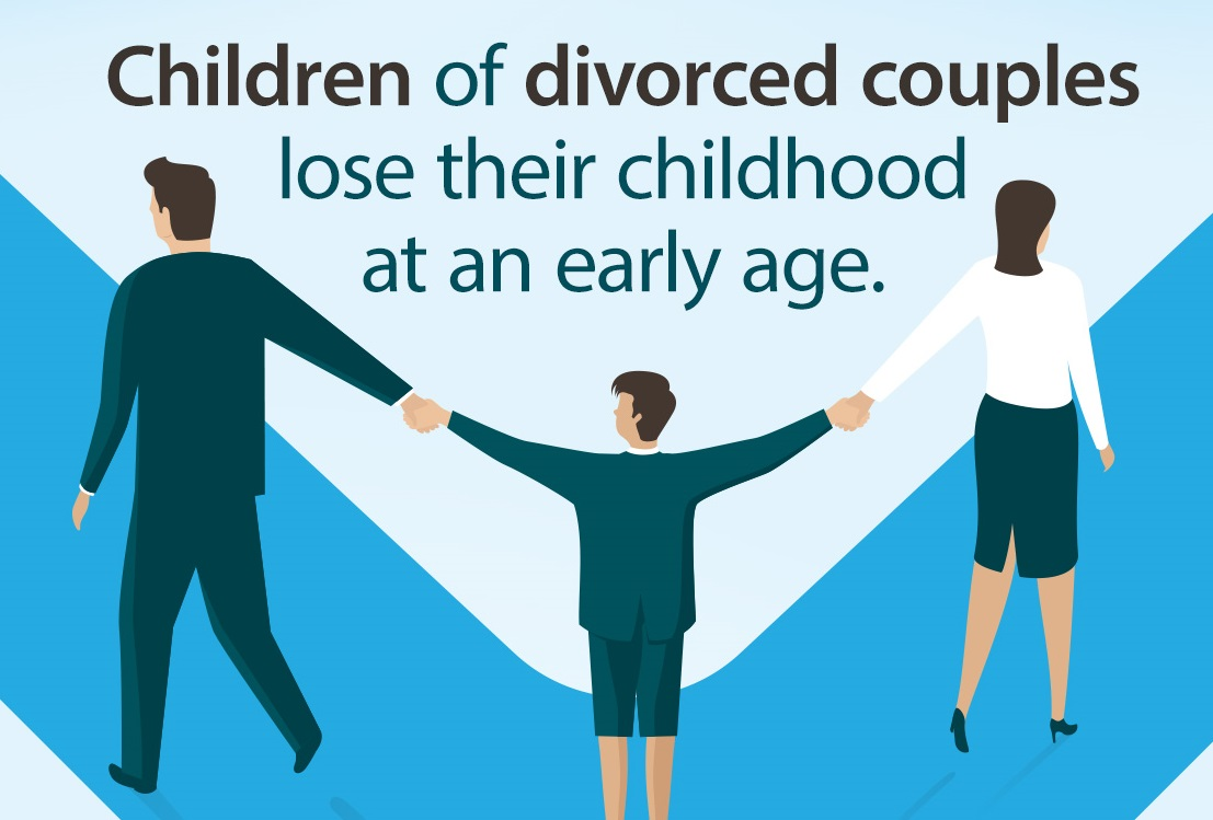 Impact of Divorce on Children