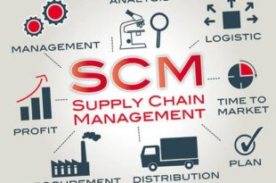 Role of Supply Chain Management in International Business