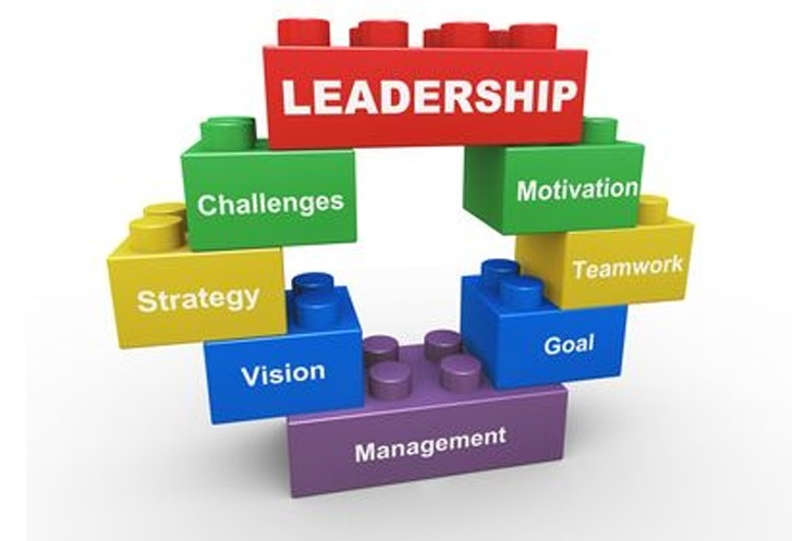 Types of Leadership in Business