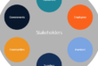 Types of stakeholders and their roles