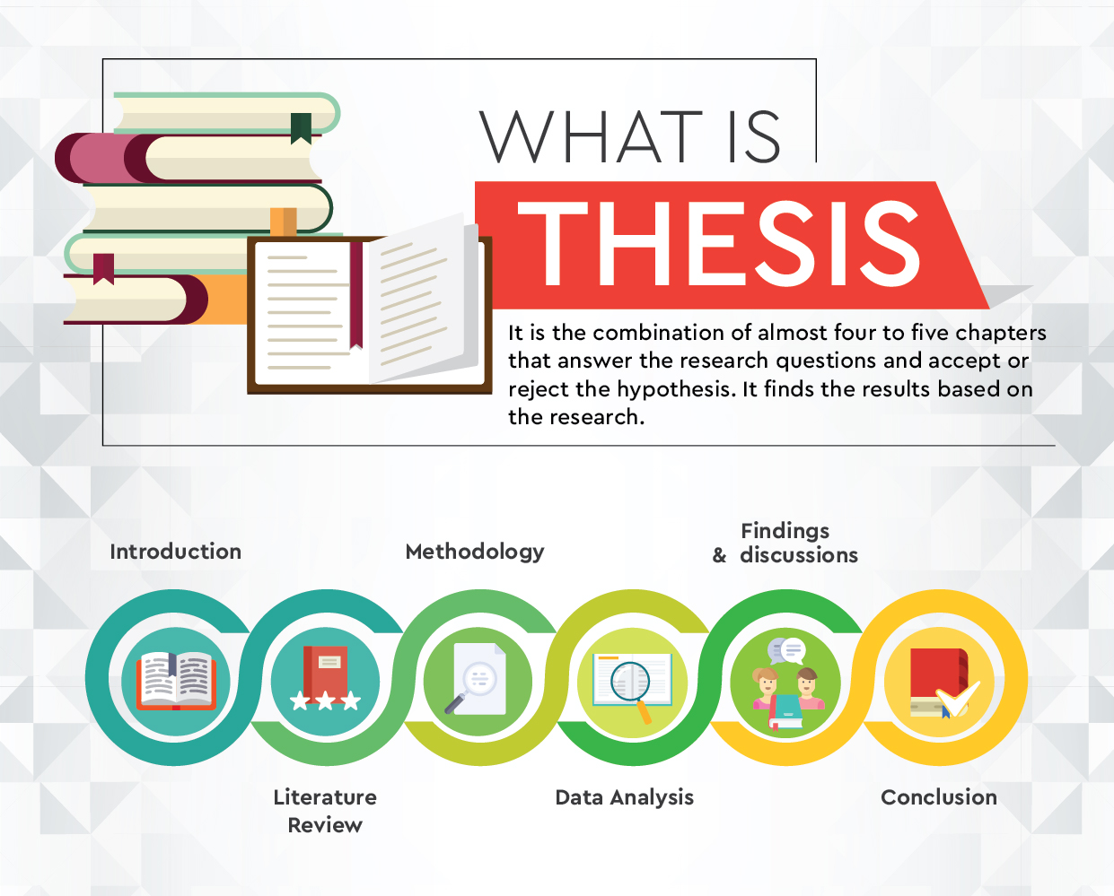 full thesis paper For many students, writing the introduction is the first part of the process, setting down the direction of the paper and laying out exactly what the research paper is trying to achieve for others, the introduction is the last thing written, acting as a quick summary of the paper.