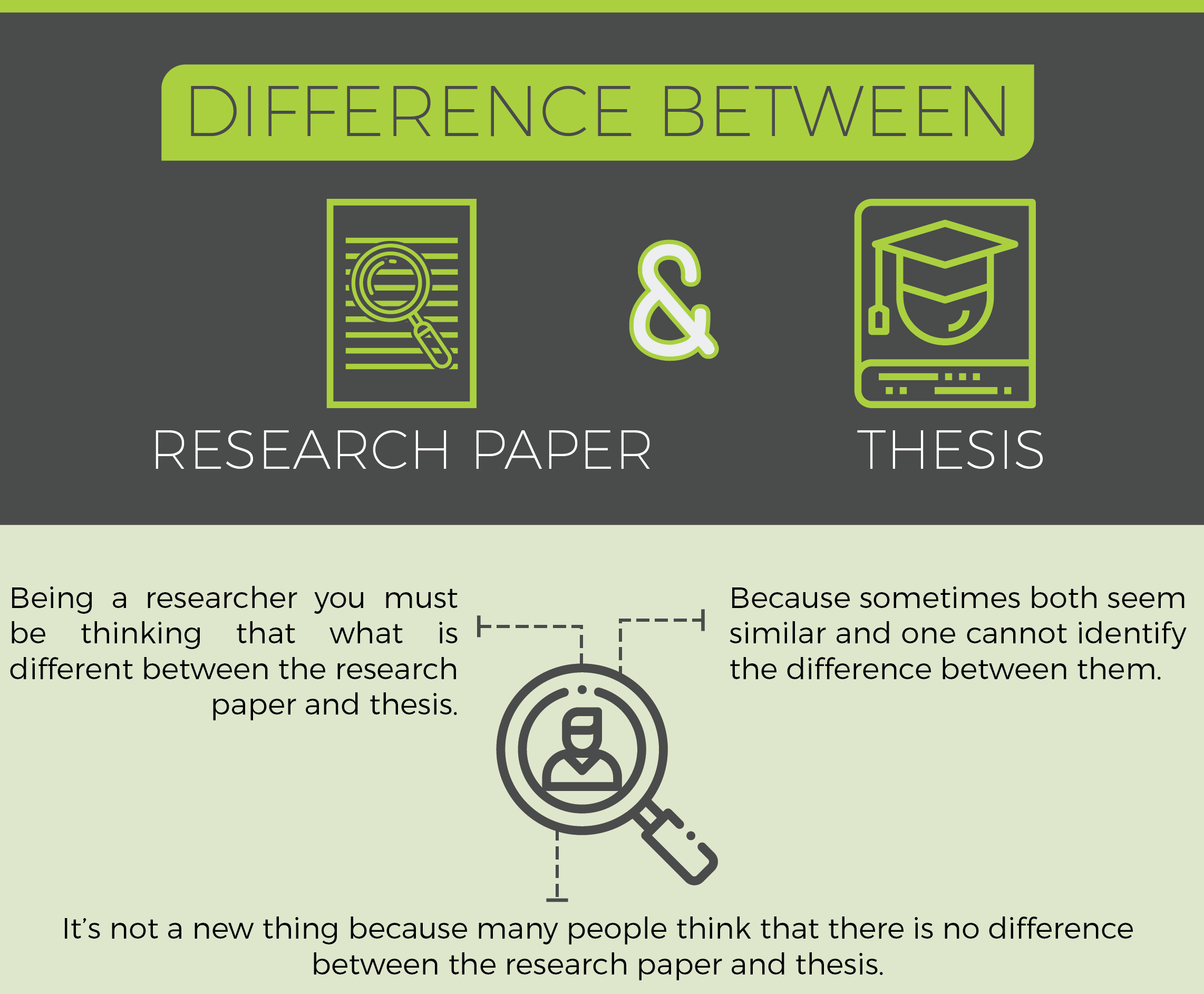 thesis in a research paper
